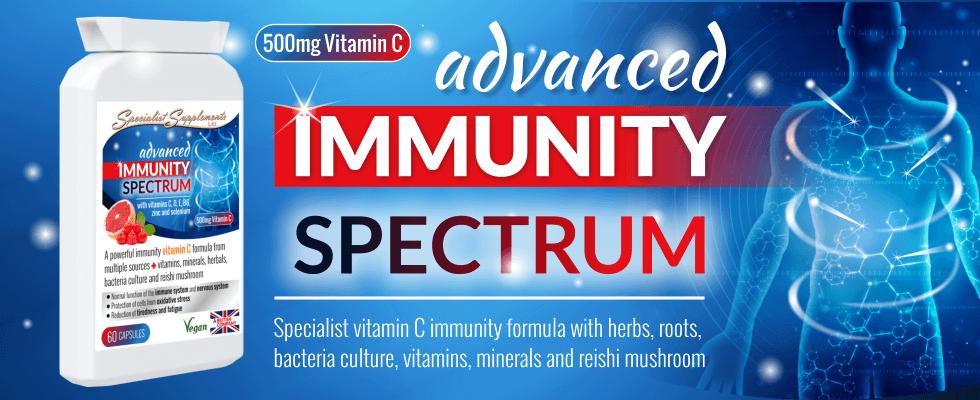 All-in-one immunity & anti-viral formula